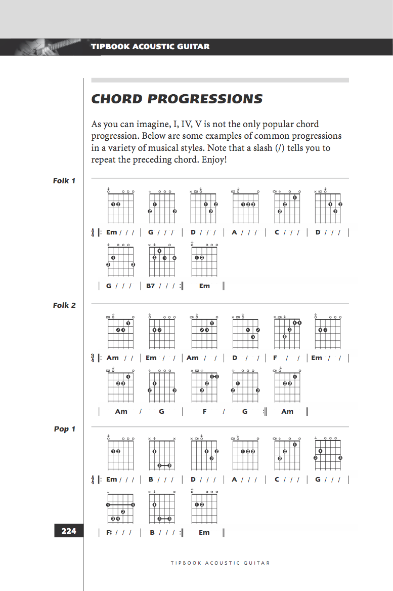 Fast As You Chords Image Collections Piano Chord Chart With Finger