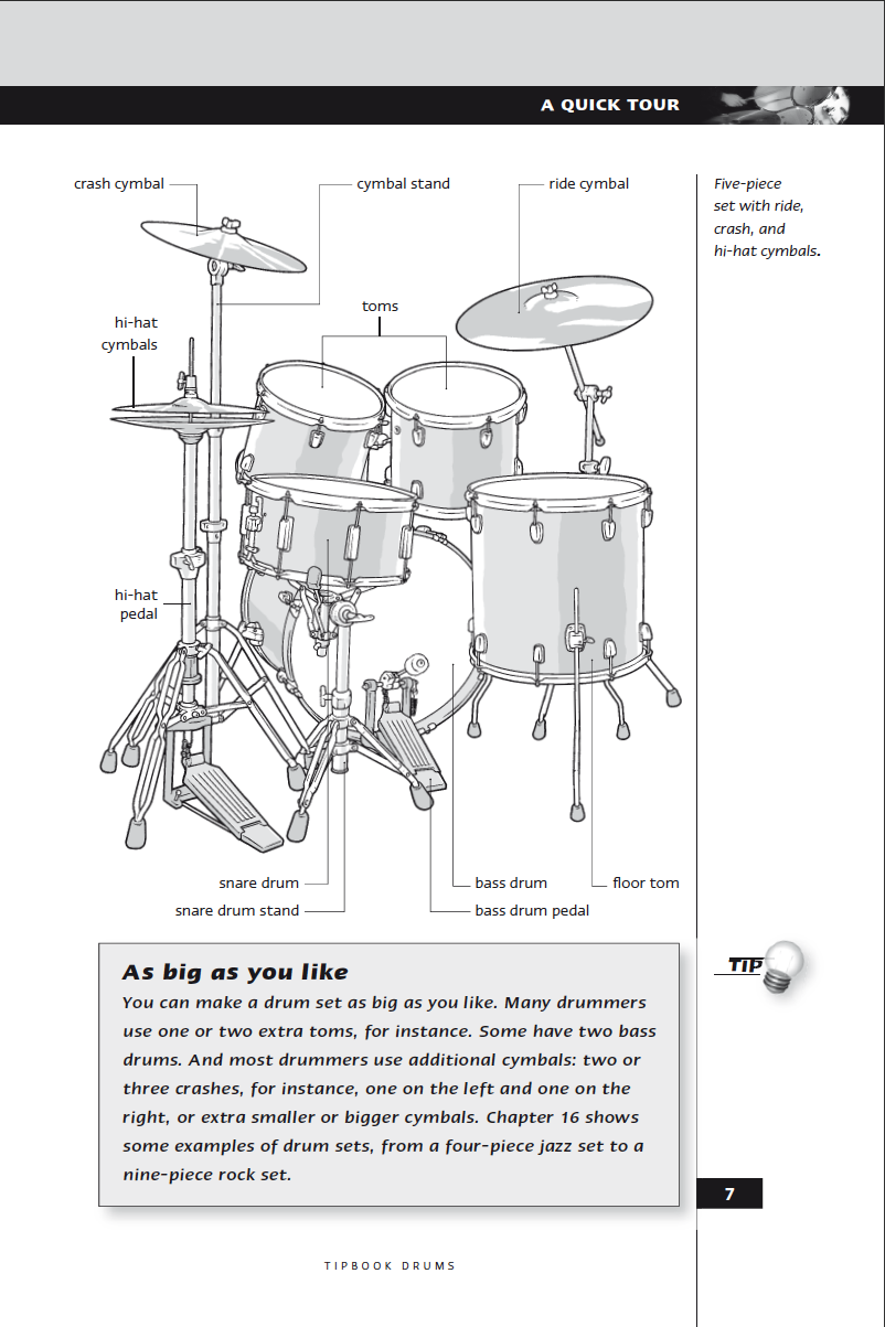 Tipbook Drums Drum Set Up Diagram Car Tuning Etipbook App For Tablet Smartphone Text Hugo Pinksterboer Pages 268 Tipcodes 23 Included In The Download Free Incl 50 Page Preview